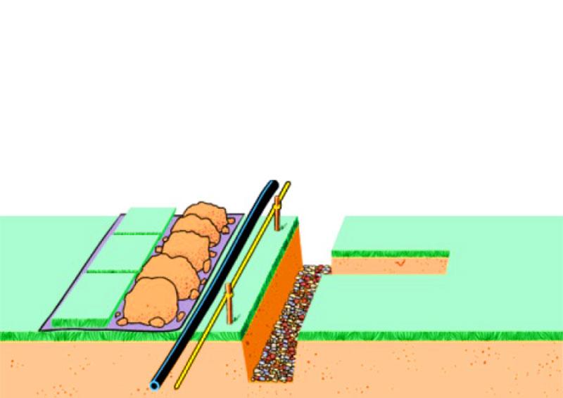 kanal za polaganje cevi