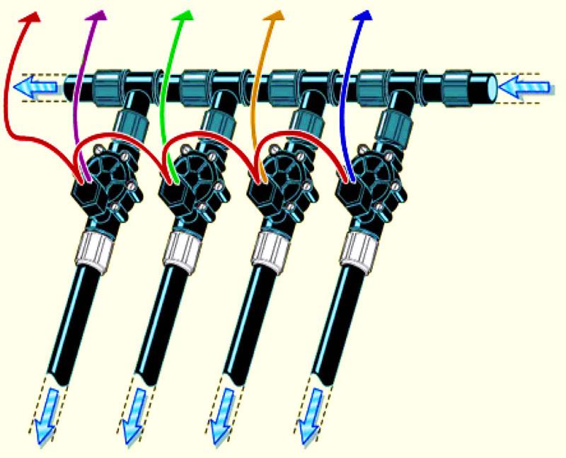 povezivanje_kablova_elektromagnetnih_ventila